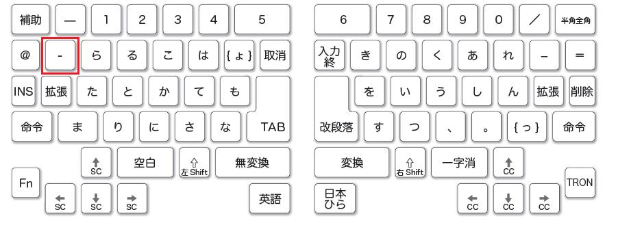 ATOKの場合のキー配列の相違点(超漢字ユーザ向け) - μTRONキーボード ...